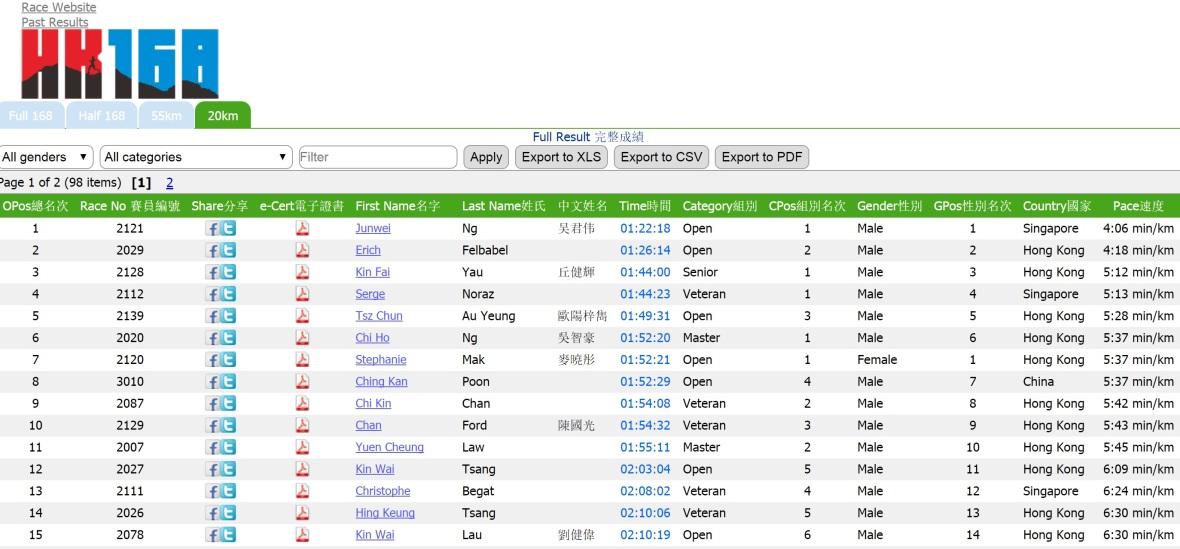 hk168 results