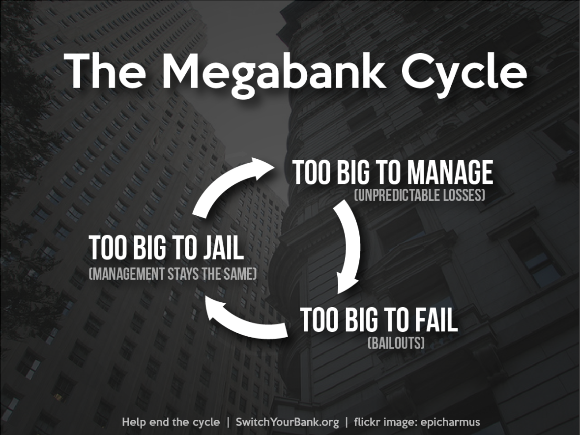 3_too_big_to_fail_too_big_to_jail_too_big_to_manage_cycle-01
