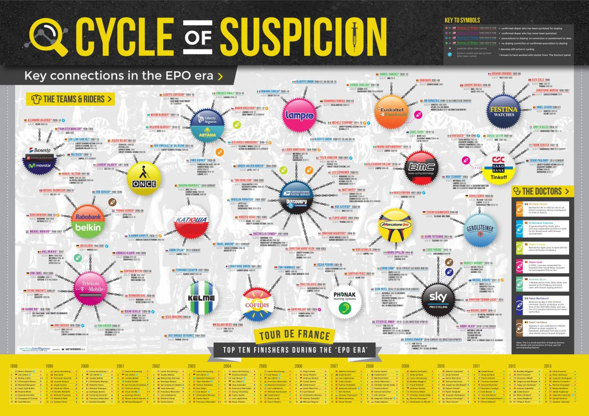 Cycle-Of-Suspicion-A3