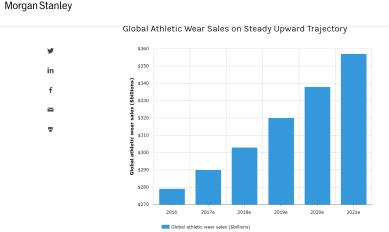 global sales 2020
